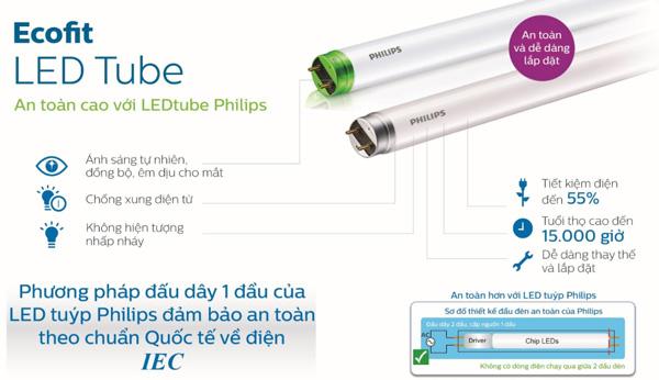 Bóng đèn tuýp Led Ecofit HO 16W 1m2 G13 Philips