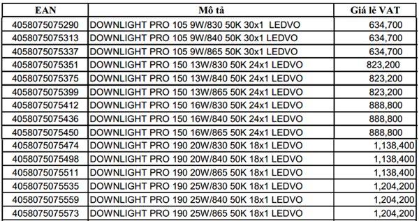 Đèn led âm trần LEDVANCE
