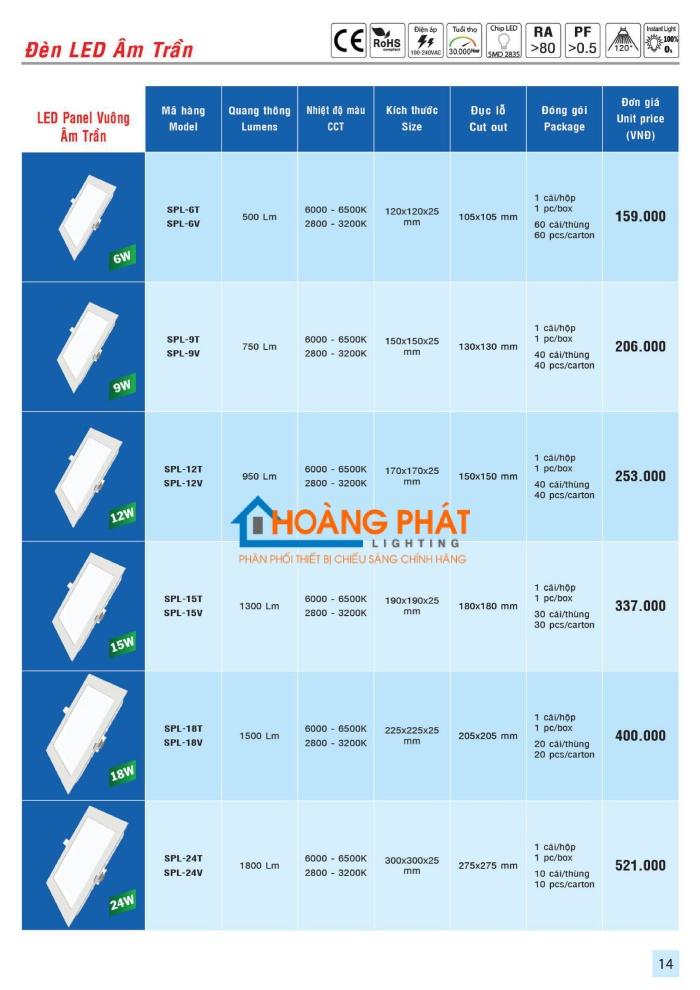 Bảng giá thiết bị điện -  đèn led MPE