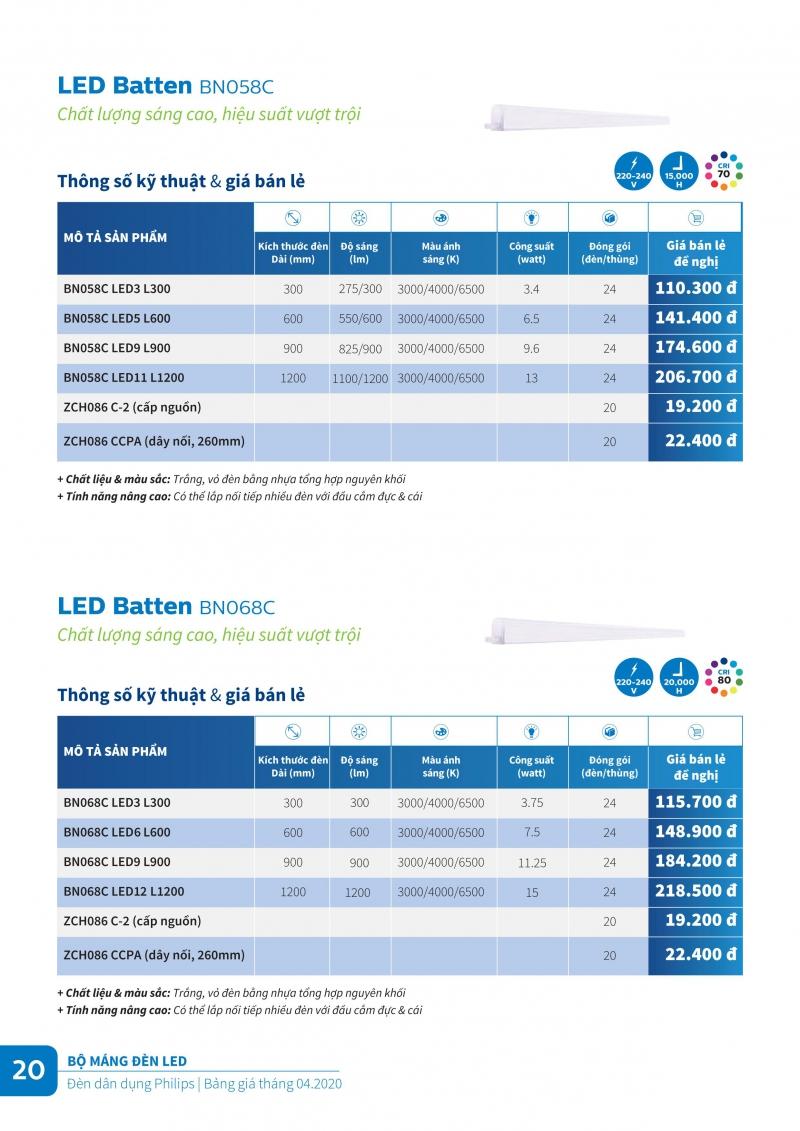 Bảng giá đèn Philips mới cập nhập
