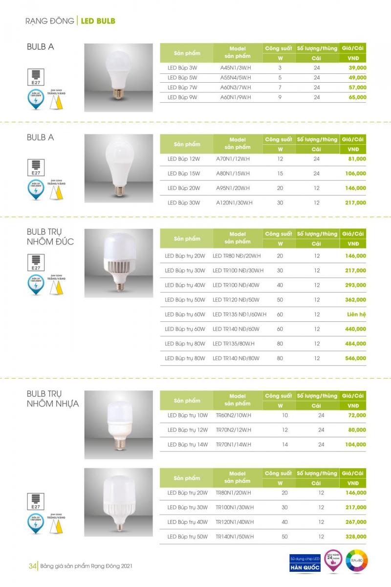Bảng giá bóng đèn Rạng Đông mới nhất
